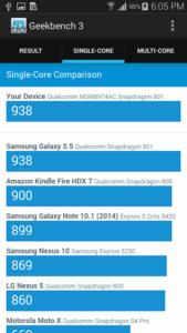 Scopri quanto è veloce il tuo Android con Geekbench 3 4